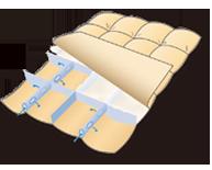 西川独自の技術羽毛片寄り防止のキルトで使用後も安心